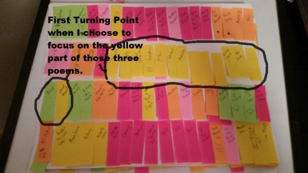 1st-turning-point-alternative
