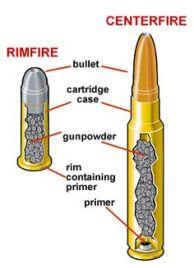 bullet-anatomy